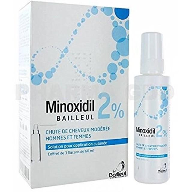 Minoxidil Bailleul 2% (60ml) Xịt chống rụng tóc nam nử