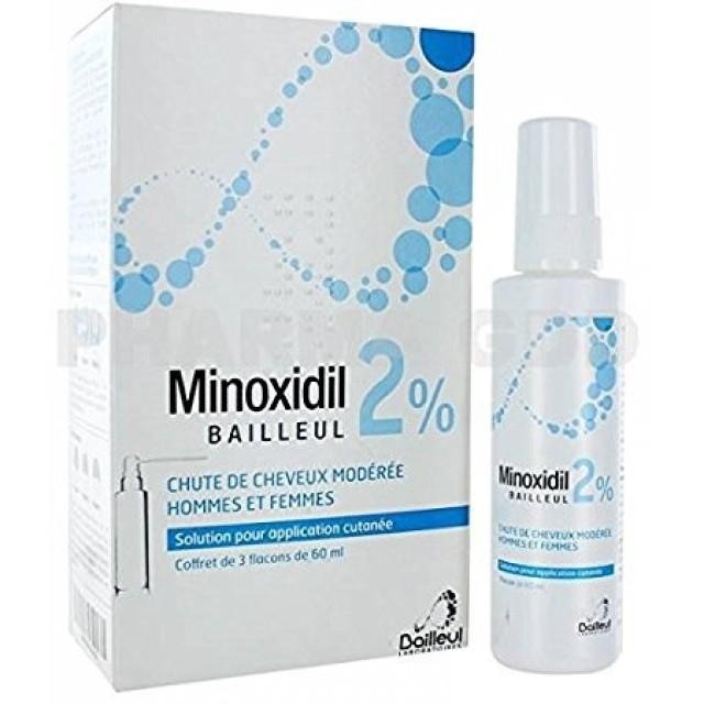 Minodixil 2% Thuốc chống rụng tóc