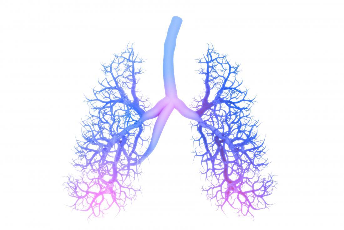Bệnh phổi có thể làm tăng nguy cơ mất trí nhớ